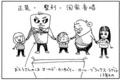 ラグビー・ワールド・カップ 正しい(?)ラグビー観戦の致し方