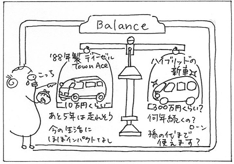 cartoon007_004car_balance.jpg