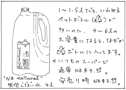 cartoon015_002mineral_water.jpg