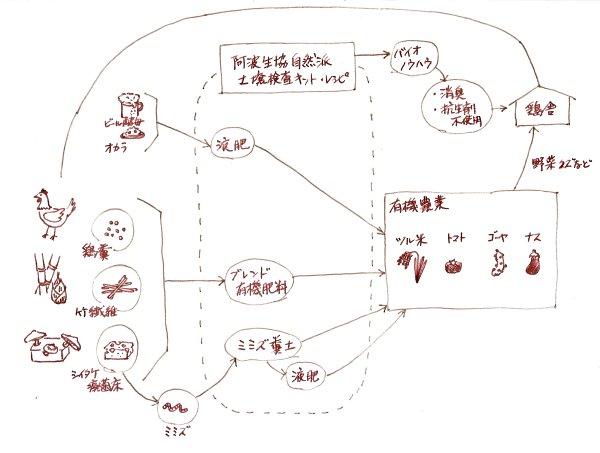 阿波サイクル.JPG